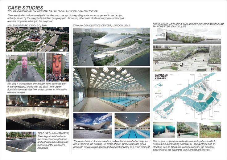 14 best INDA III Studio Project images on Pinterest Facades - program proposal