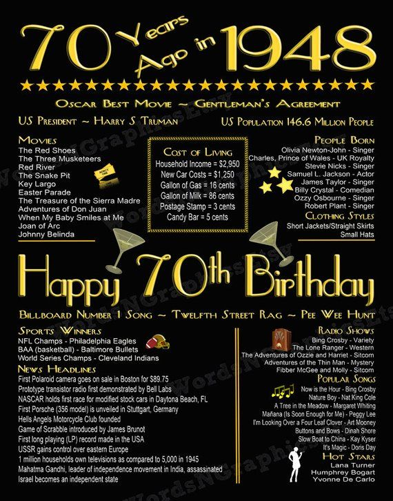70th Birthday Poster Chalkboard File 70 Years Old Art Deco Gatsby Fun Facts 1948 Year You Were Born