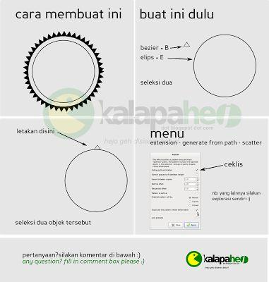 kalapahejo: tutorial inkscape linux vector : scatter