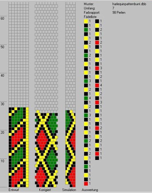 Schlauchketten häkeln - Musterbibliothek: harlequinpatternbunt