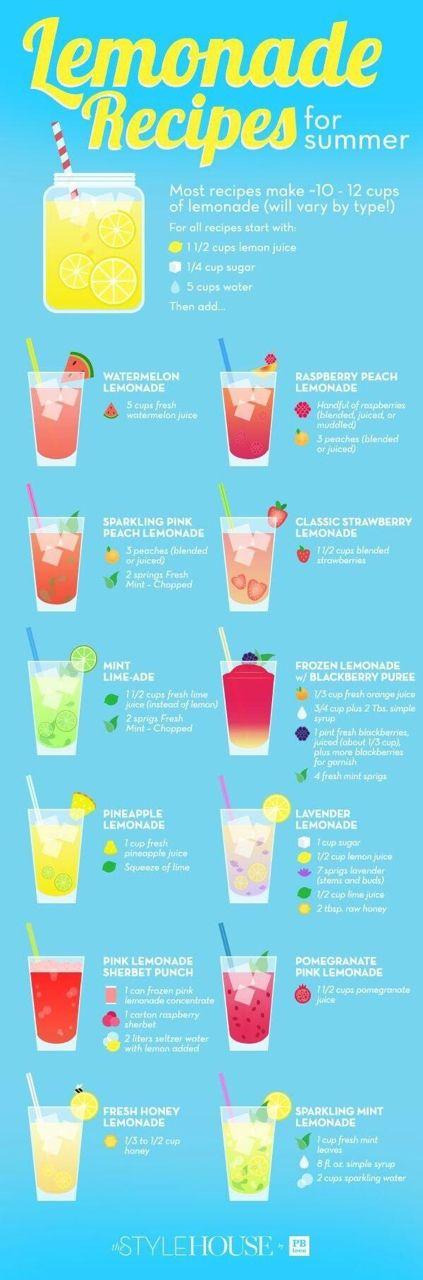 Different lemonades for summer
