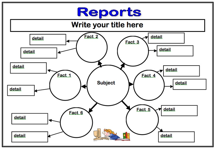 Download Word writing frames for discussion, explanation, instructions, persuasive, recounts and reports from Communication4All