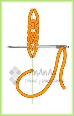 punto de cadeneta hungaro (Hungarian Braided Chain Stitch)