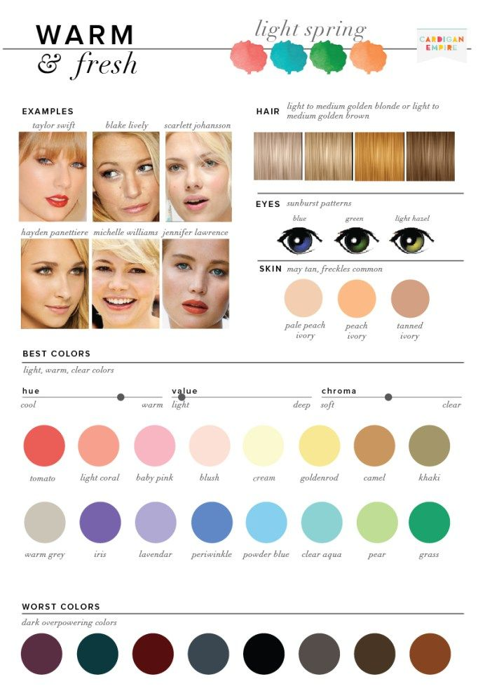 Best Worst Colors For Spring Seasonal Color Analysis With