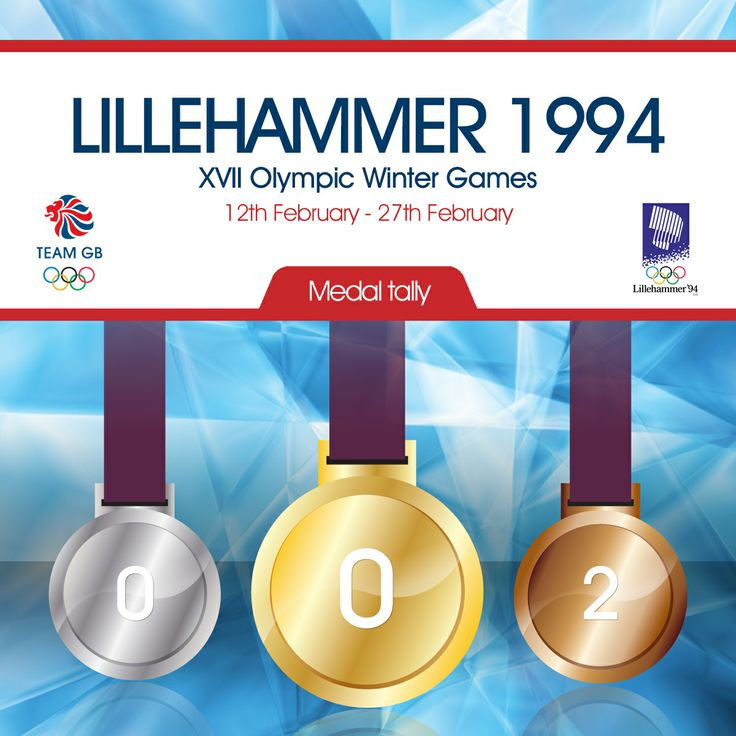 Team GB's total medal tally from the 1994 winter Olympic games in Lillehammer