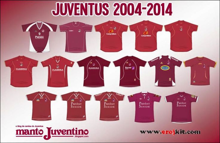 Juventus Mooca