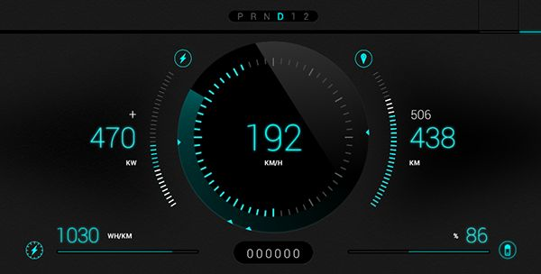 Rimac Concept_One Car Dashboard on Behance