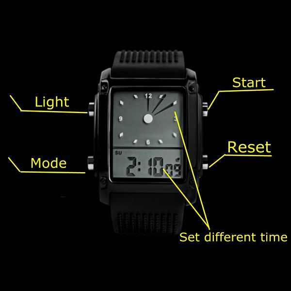 SKMEI 0814 LED Model Square Military Men Women Unisex Waterproof Sport Watch