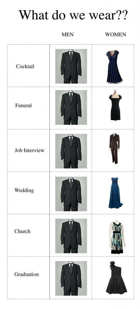 The suit is ALWAYS an option #infografía