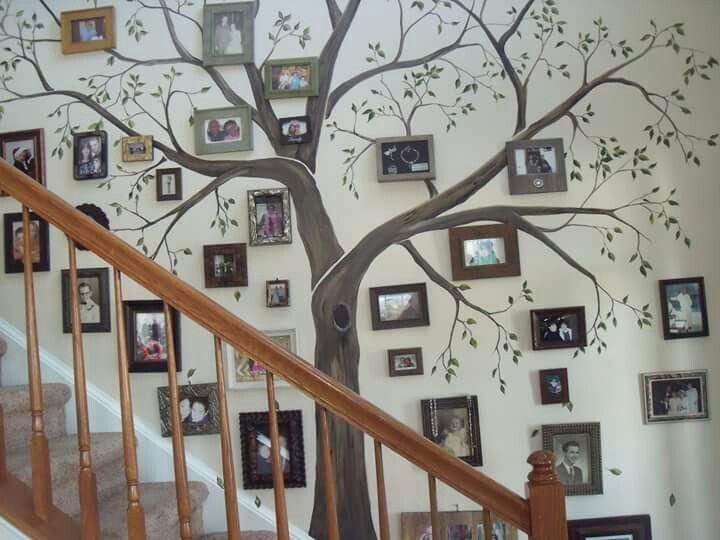 Family Tree. I want to do this!