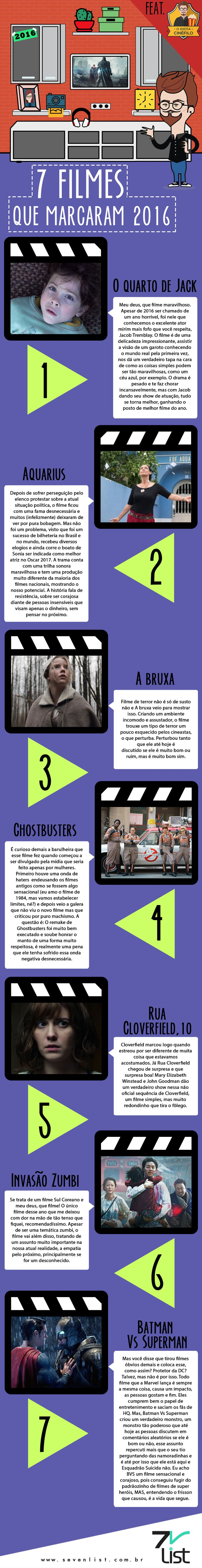 #SevenList #Art #Infográfico #Movies #2016 #Filmes #Oidiotacinéfilo #Cinema #Room #OquartodeJack #BatmanVsSuperman #Aquarius #CaçaFantasmas #Ghostbusters