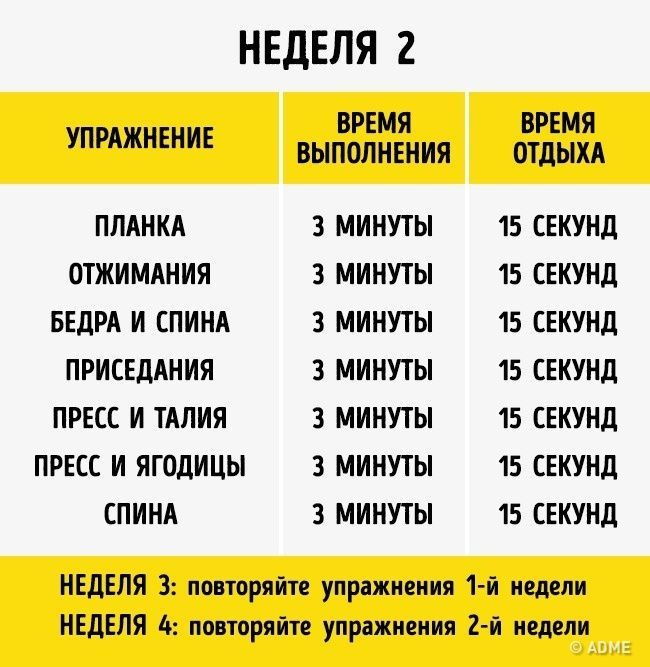 AdMe.ru нашел комплекс упражнения, которые изменят ваше тело всего за4недели. При этом вам непридется тратить деньги наспортзал испециальное оборудование. Все, что нужно,— сила воли и10минут каждый день.