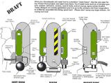 DIY Ghostbusters Equipment Plans - Equipment - Ghostbusters Fans Wiki
