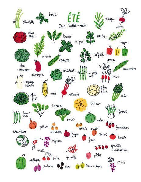 Les légumes de l'été