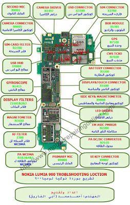 Schematic Diagram For Nokia Mobile Phones 222 Phone Smartphone