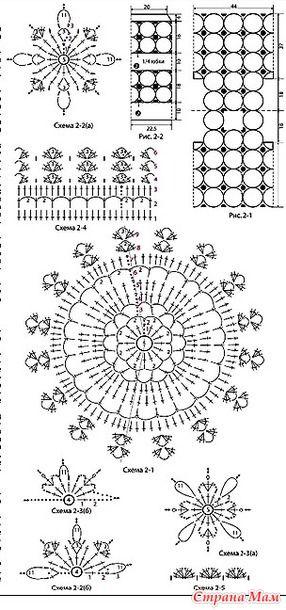 Этот костюм состоящий из топа который связан из круглых мотивов и юбки в которой горизонтальные полосы из таких же мотивов чередуются с горизонтальным узором.