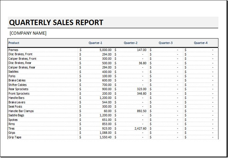 Daily Sales Report Sample Construction Daily Report Template Pay