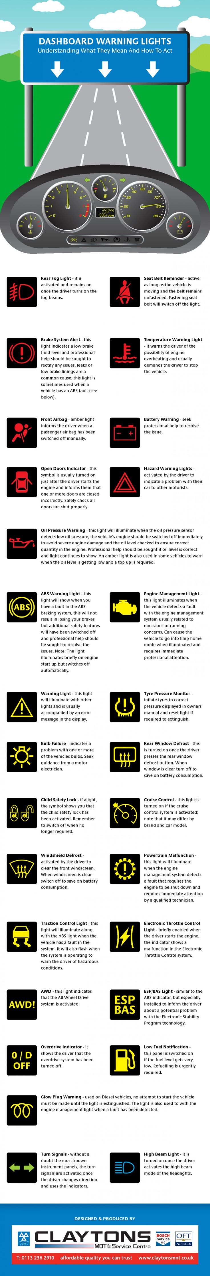 Car Dashboard Warning Lights - Understanding What They Mean & How To Act  ~ via  http://visual.ly/car-dashboard-warning-lights-understanding-what-they-mean-how-act#sthash.PtrcNeMw.dpuf
