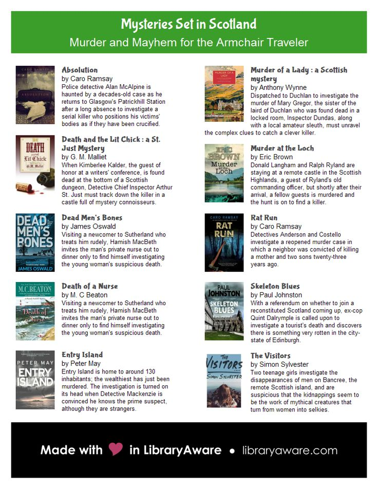 #readers advisory #libraries #MadeInLibraryAware