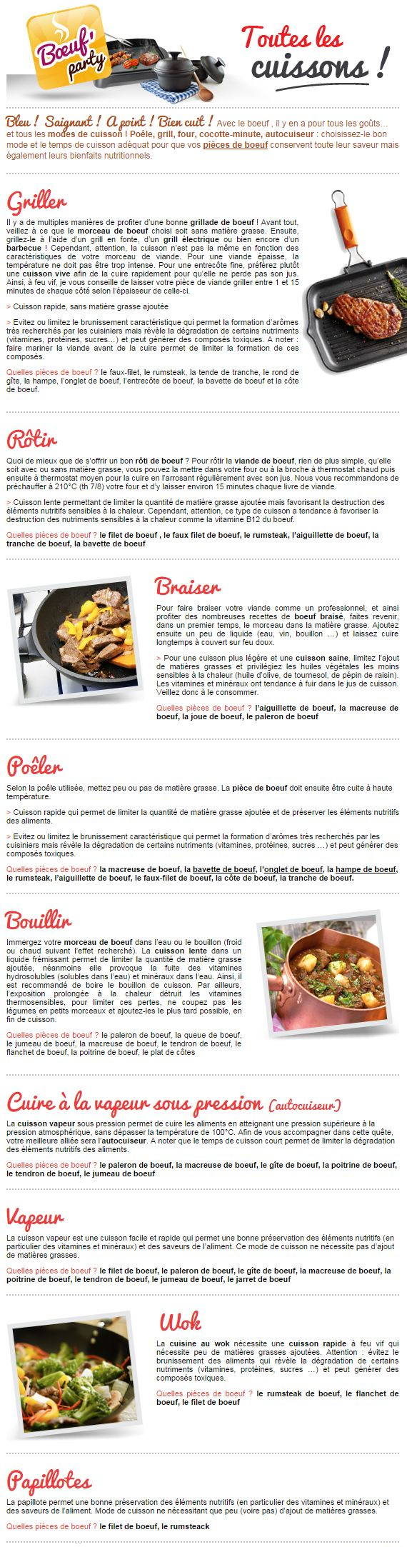 La cuisson du bœuf, morceaux de bœuf #Boeuf #Cuisine #astucecuisine #Viande