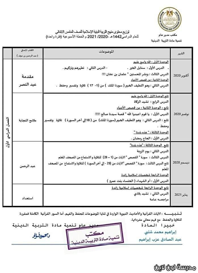 توزيع منهج التربية الدينية لخامسة ابتدائي الترم الأول 2021 Exam Online