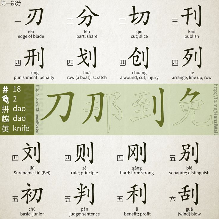 1613 Best Chinese Images On Pinterest Learn Chinese