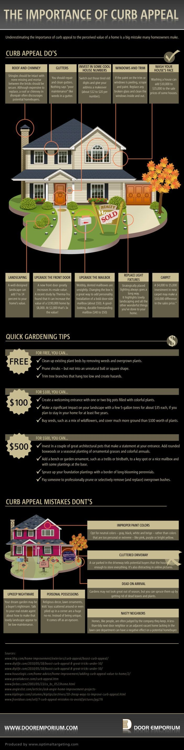 How to Stage Your House for a Quick Sale www.obxlistings.com