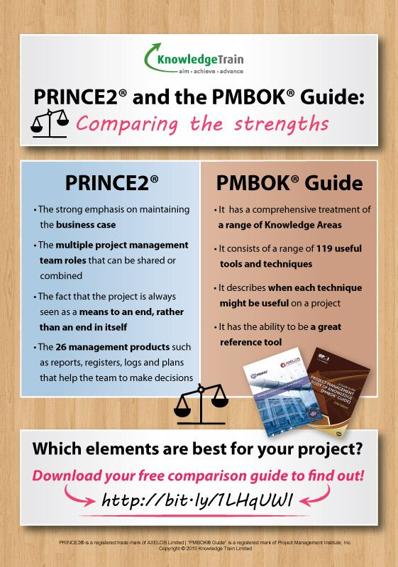 An ebook that compares PRINCE2 with the PMBOK Guide. Read it and see what you can add to your approach to projects!