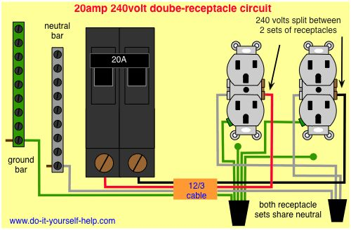 wiring 20 amp double receptacle circuit breaker 120 volt. Black Bedroom Furniture Sets. Home Design Ideas
