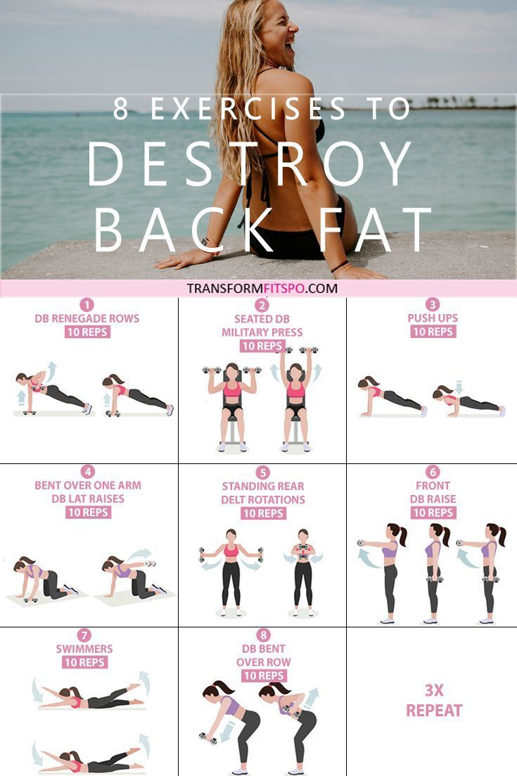 5efb0d13146  destroybackfat  womensfitness  healthywomen  womenscircuits These exercises  will get rid of that stubborn lower back fat. It will hit your whole back  in ...