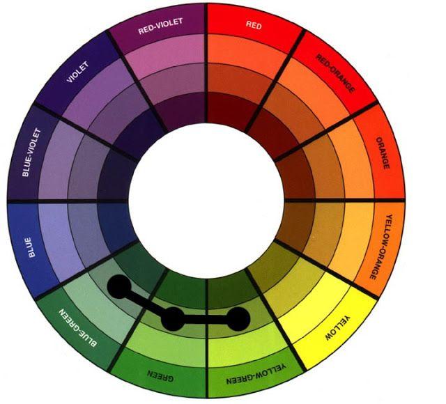 Sabes que es la Colorimetría? Y como nos ayuda en el maquillaje? La primera es seguir la rueda, es decir, colocar los tonos en degradado, horizontal o verticalmente, partir por un color y continuar con el siguiente, primero el amarillo, luego el naranja y después el rojo. Y la otra opción es más atrevida, al utilizar la combinación de los tonos complementarios. Combinando el amarillo con el violeta, el azul con el naranja y el rojo con el verde.