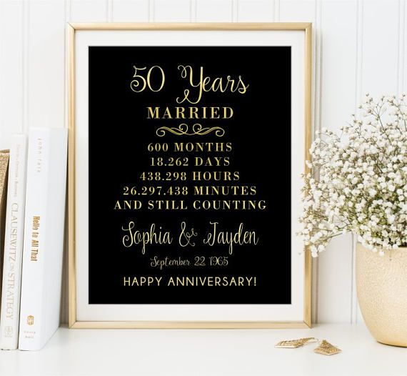 50th Anniversary Print Personalized love story sign Printable
