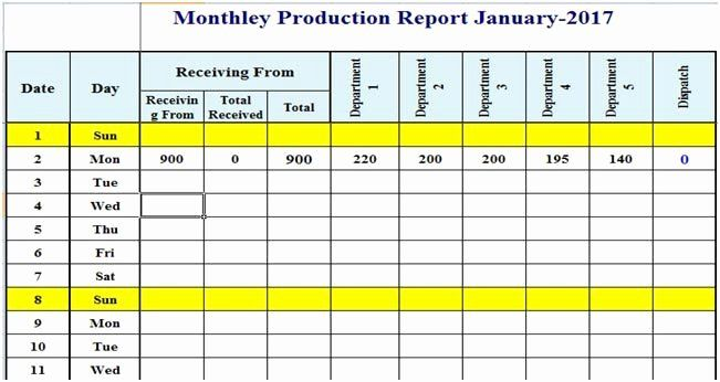 Production Planning Excel Template Luxury Production Plan Template Excel Format Excel Templates Simple Business Plan Template Templates