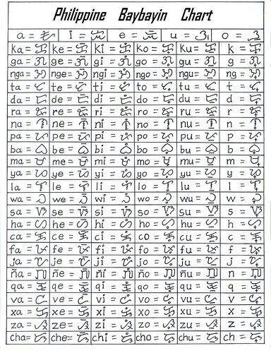 Baybayin...ancient Filipino alphabet