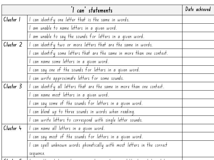 'I can' statements for phonics-NSW Literacy Continuum