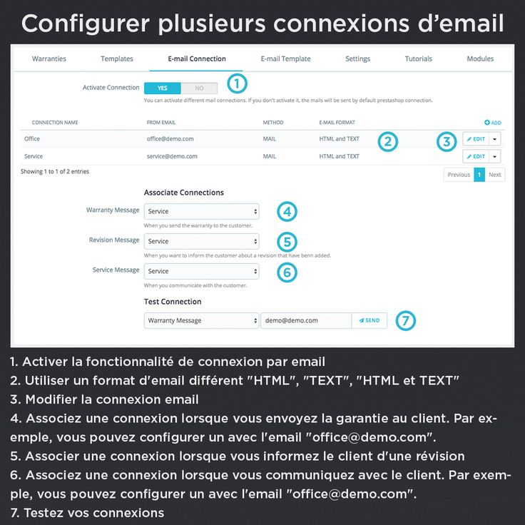 """Configurer plusieurs connexions d'email, activer la fonctionnalité de connexion par email, utiliser un format d'email différent """"HTML"""", """"TEXT"""", """"HTML et TEXT"""", modifier la connexion email, testez vos connexions."""
