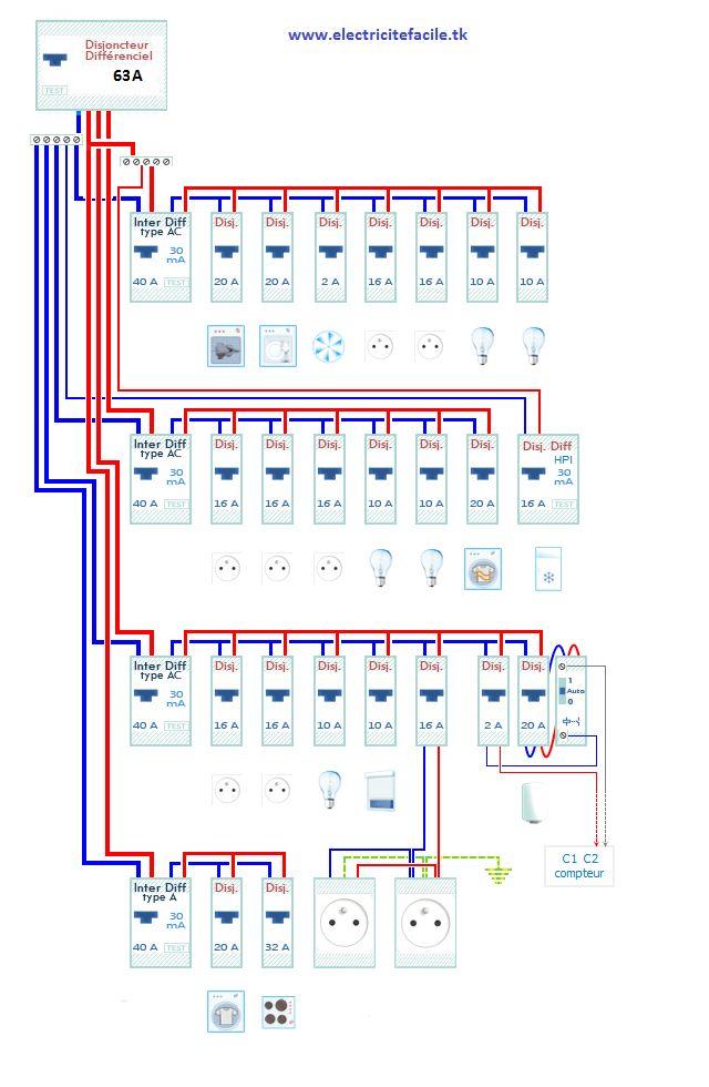 les 25 meilleures id es de la cat gorie tableau electrique sur pinterest tableau lectrique. Black Bedroom Furniture Sets. Home Design Ideas