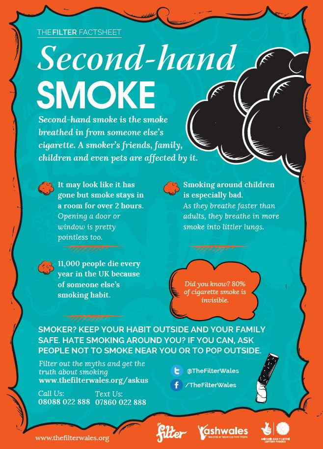 Second-hand smoke. Filtering out the myths and giving the facts about smoking.