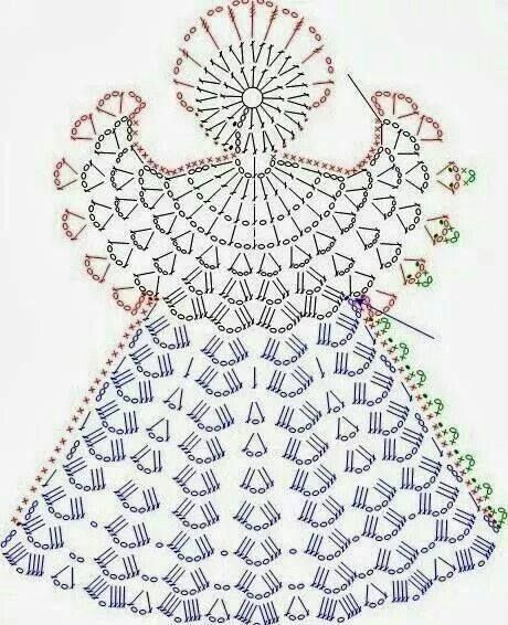 (1) Tejido Crochet - Tejido Crochet megosztotta I fan di Io Uncinetto...