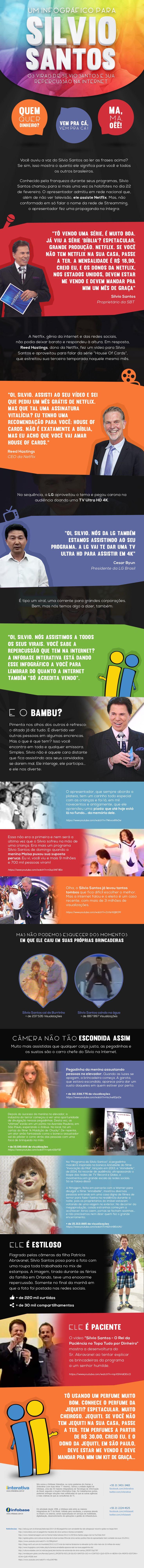 Silvio Santos vira viral - infográfico - Assuntos Criativos