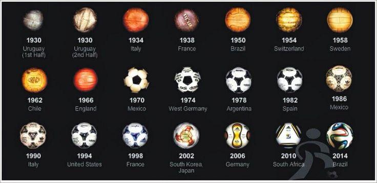Historia del balon del mundial #Brasil2014 #FIFA #WorldCup