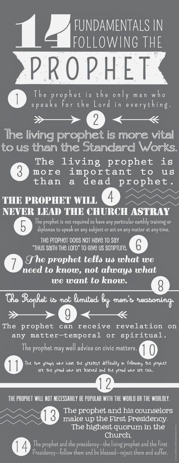 The 14 Fundamentals in Following the Prophet