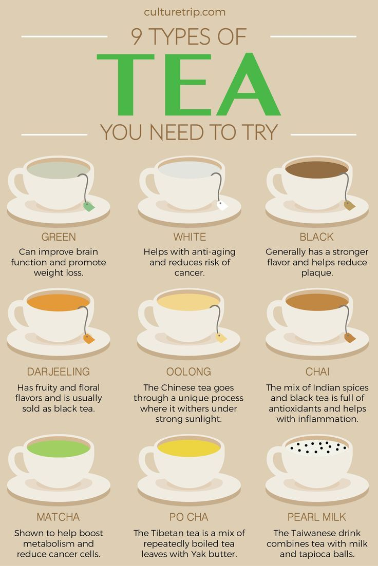 9 Types of Tea You Need To Try By The Culture Trip