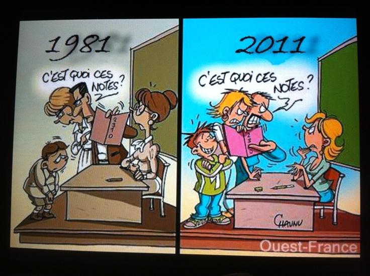 Les enfants et l'école, en 1981 et en 2011