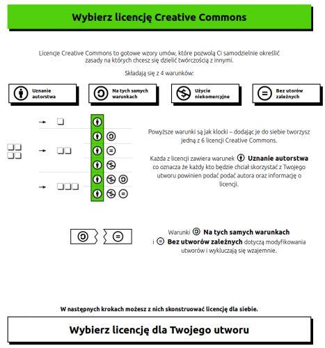 Licencje Creative Commons to gotowe wzory umów, które pozwolą Ci samodzielnie określićzasady na których chcesz się dzielić twórczością z innymi. Narzędzie wybierania pozwala za pomocą kilku pytań wybrać odpowiednią dla Ciebie licencje i pomoże Ci w prawidłowym oznaczeniu utworu.