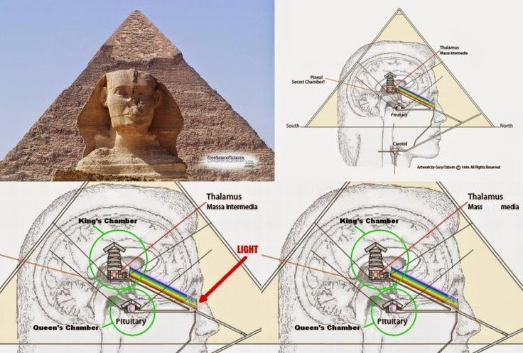 egyptian scarab - Google'da Ara