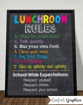 Lunchroom Rules Cafeteria Lunch School Teacher Chalkboard