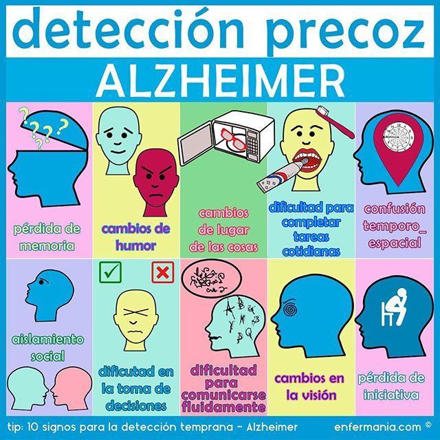 enfermedad de alzheimer signos y sintomas
