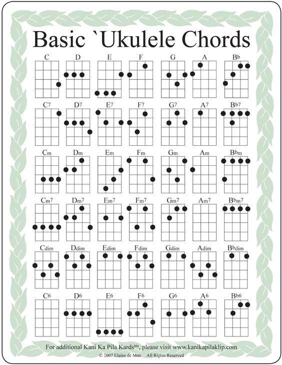 Beginner ukulele dump ukulele tabs ukulele songs and for Pool 5 in 1 tabs