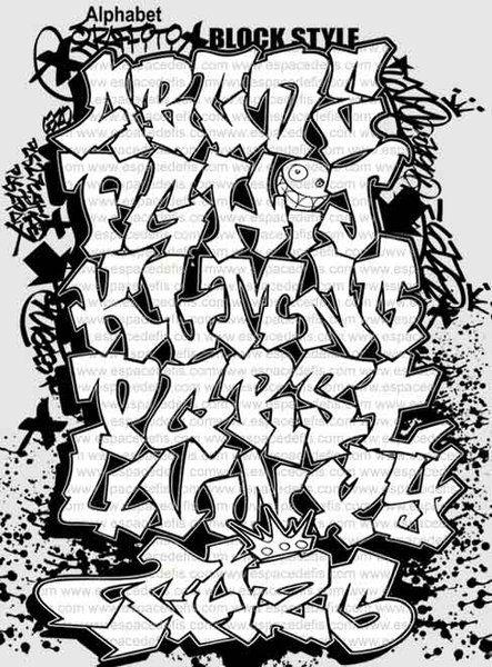 graffiti alphabet | how to draw graffiti alphabet letters z. alphabet letter a-z block
